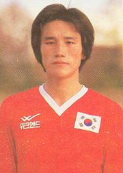 Corea del sur 1986
